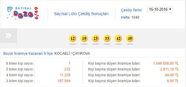Kocaeli Çayırovadan şanslı bi kişi 1 milyon 548 bin 658 lira 85 kuruş kazandı.