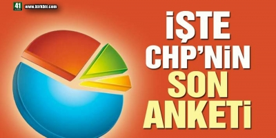 İŞTE CHP'NİN SON ANKETİ