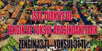 İŞTE TÜRKİYE'DEKİ ZENGİN İLE YOKSUL ARASINDAKİ FARK