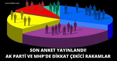 SON ANKET YAYINLANDI' AK PARTİ VE MHP'DE DİKKAT ÇEKİCİ RAKAMLAR